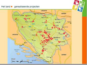 geraliseerde projecten